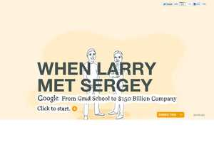 'When Larry Met Sergey' Celebrates the Origins of Google