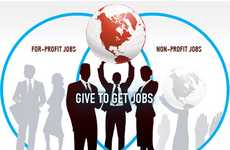 Social Good Careers - 'Give to Get Jobs' is a Board for For-Profit Jobs With Positive Impact