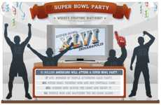 The NFL Superbowl Infographic Forecasts Who Eats What