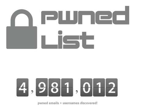 Pwned List
