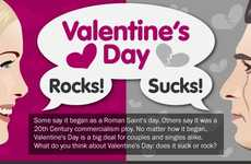 Romantic Holiday Infographics - The Clever Valentines Day Rocks Sucks Diagram Breaks Down the Stats