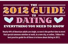 Modern Romance Reviews - The 2012 Guide to Dating Infographic Provides Everything You Need to Know