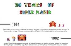 '30 Years of Super Mario' Follows the Journey from 8-Bit to 3D