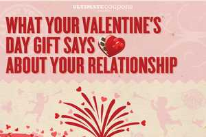 This 'Valentine's Day Gift' Guide Analyzes Your Relationship