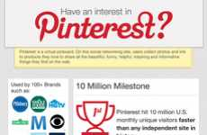 Viral Virtual Pinboard Stats - 'Have an Interest in Pinterest' Analyzes the Site's Success
