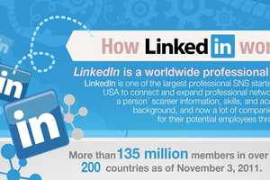 The How Linkedin Works Infographic is a Great Intro to the Service