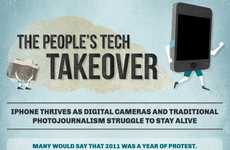 Citizen Journalism Graphs - 'The Peoples Tech Revolution' Infographic Looks at New Tools