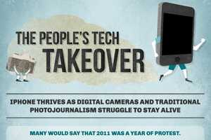 'The Peoples Tech Revolution' Infographic Looks at New Tools