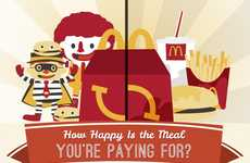 Box Lunch Reviews - This Happy Meal Infographic Deciphers Food Marketing Aimed at Children