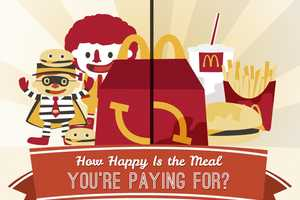 This Happy Meal Infographic Deciphers Food Marketing Aimed at Children