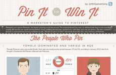 The 'Pin It to Win It' Infographic is a Marketers Guide to Pinterest