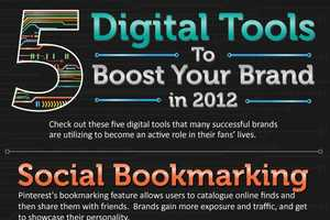 The 'Five Digital Tools to Boost Your Brand in 2012' Infographic