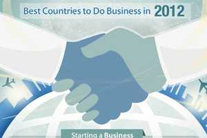 The 'Best Countries to Do Business in 2012' Infographic
