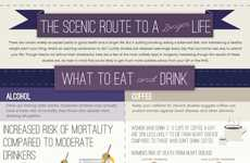 Secret Healthy Living Guides - The 'Scenic Route to a Longer Life' Infographic Discusses Longevity