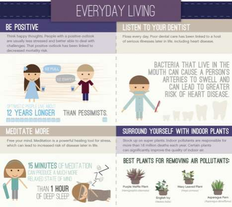A Longer Life Infographic