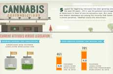 Government Ganjagraphics - The Wacky Weed Attitudes Infographic Breaks Down Legalization