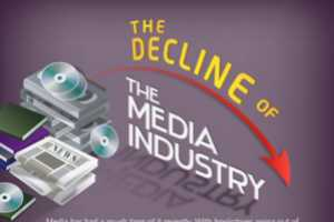 The Decline of the Media Industry Infographic Shows a Sad Truth