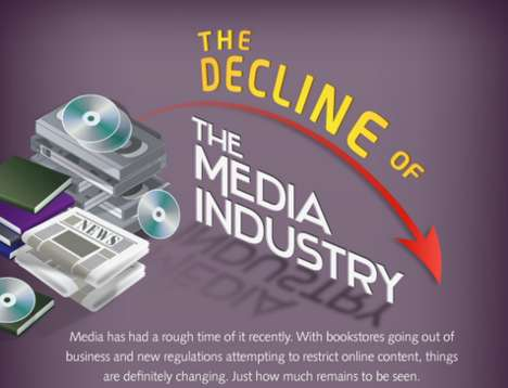 Decline of the Media Industry Infographic