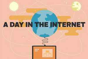 The Day in the Internet Infographic is the Web by the Numbers