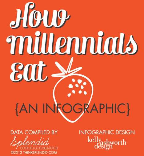Generation Y Foodie Graphs - The How Millennials Eat Infographic Tracks Cuisine Choices