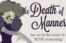Perishing Etiquette Charts - The Death of Manners Infographic Contains a Sad Truth