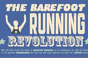 The 'Barefoot Running Revolution' Infographic Shows a Cultural Movement