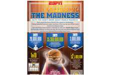 'Following the Madness' Infographic Covers Basketball Craziness