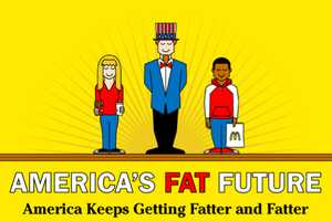 The Fat Future of America Infographic Paints a Grim Picture