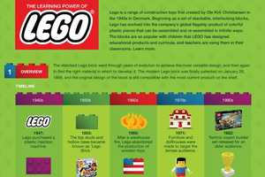 The Learning Power of LEGO Infographic is a Guide to the Danish Building Block