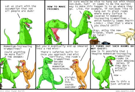 Talking T-Rex Blogs