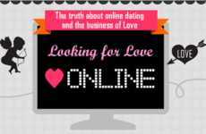 Internet Romance Charts - The 'Does Online Dating Work?' Infographic Shows Love is Profi
