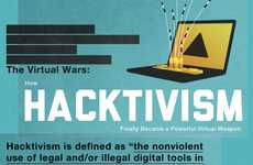Digital Vigilantism Graphs