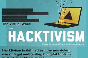 The Virtual Wars Hacktivism Infographic Reviews the New Powerful Weapon