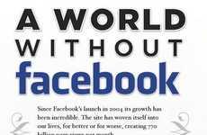 Social Media-Deprived Charts