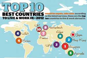 The Top 10 Best Countries to Live and Work in 2012 Infographic