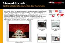 Museum Trend Report