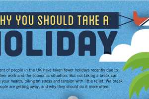The Why You Should Take a Holiday Infographic Promotes Having Time off Work