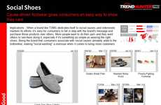 Uncover Influential Trends in the Female Footwear Industry
