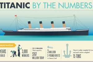 'Titanic by the Numbers' Infographic Details the Famous Nautical Disaster
