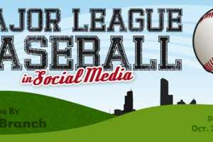 The Major League Baseball in Social Media Infographic is Revealing