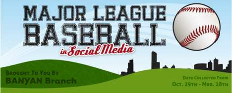 baseball in social media