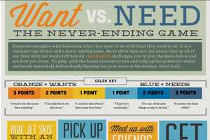 The 'Want VS Need' Infographic Questions Good Time Management