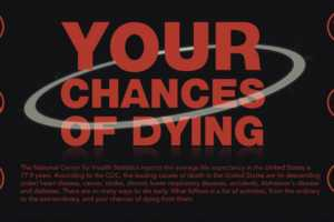 The Chances of Dying Infographic Tells You What to Avoid
