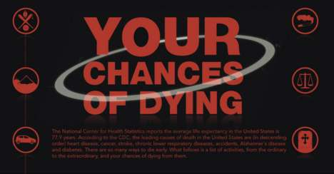 Death Odds Charts - The Chances of Dying Infographic Tells You What to Avoid