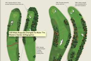 The '100 Ways Augusta Changed to Make the Masters Harder' Graph is Bold