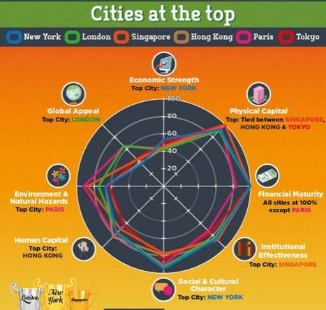 business hotspots infographic