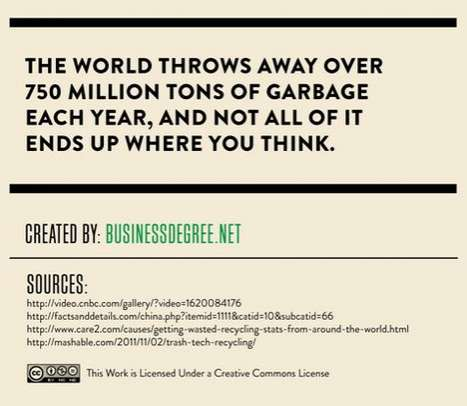 the secret life of garbage infographic