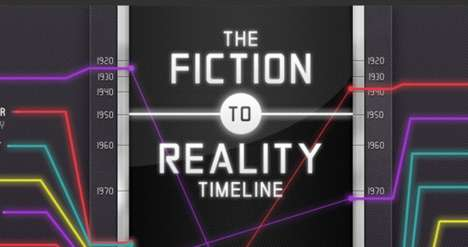 fiction to reality infographic