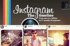 Iconic App-Inspired Photo Histories - 'Instagram The Timeline' Infographic Shows The Company's Story