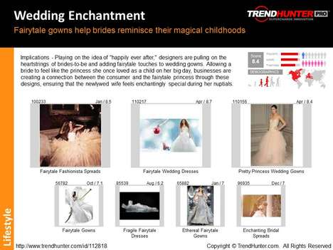 Wedding Trend Report